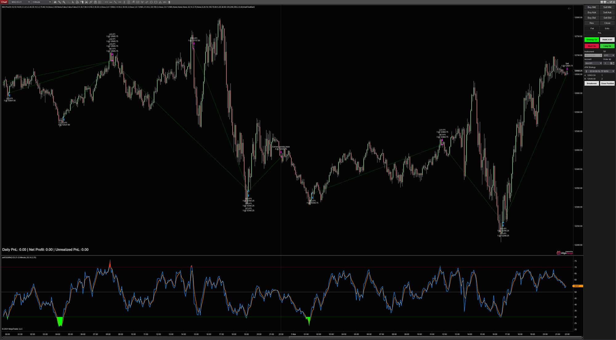RSI Strategy Example 1